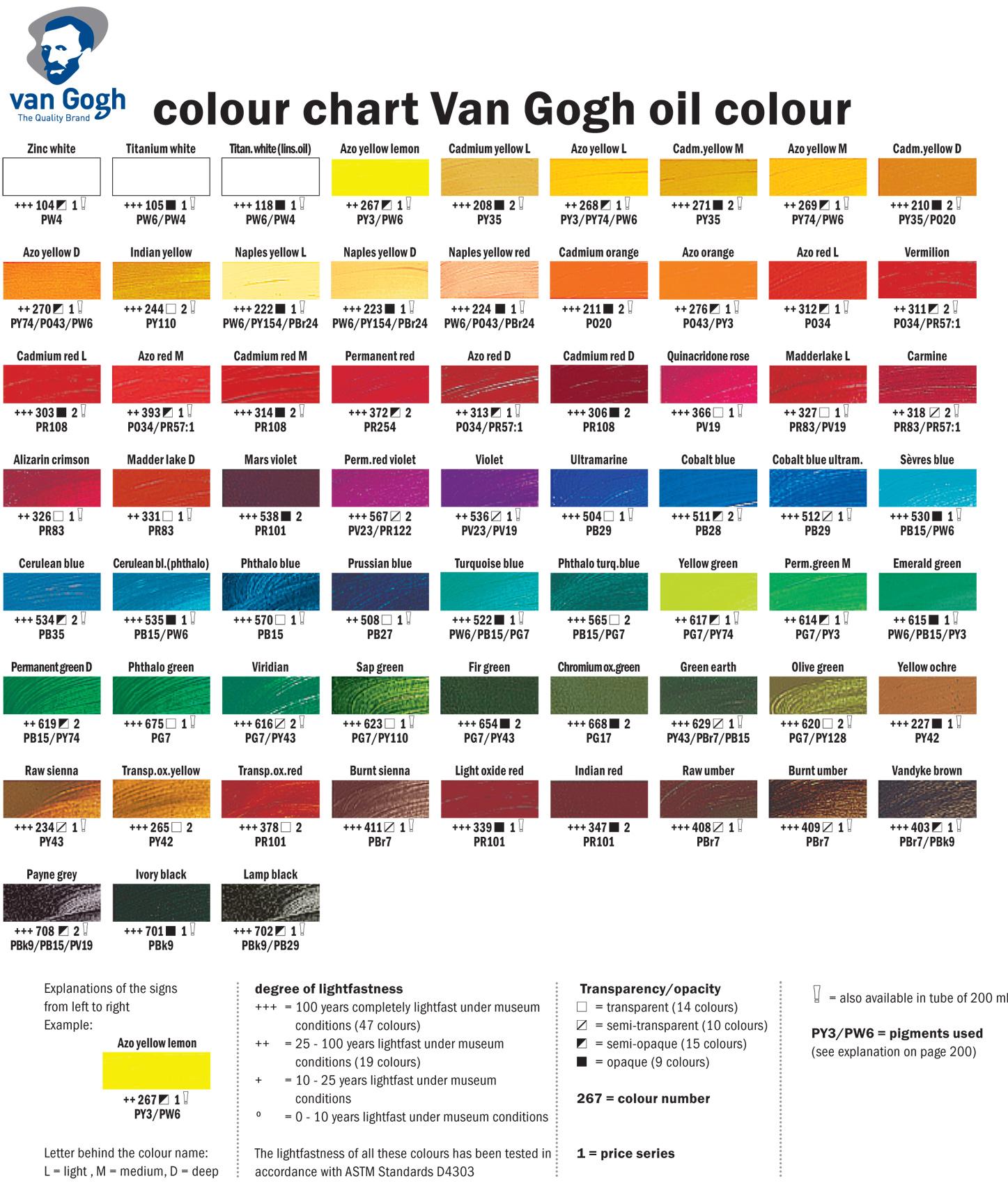 состав ткани на бирке одежды
